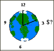 time location cost, an earth with clock hands
